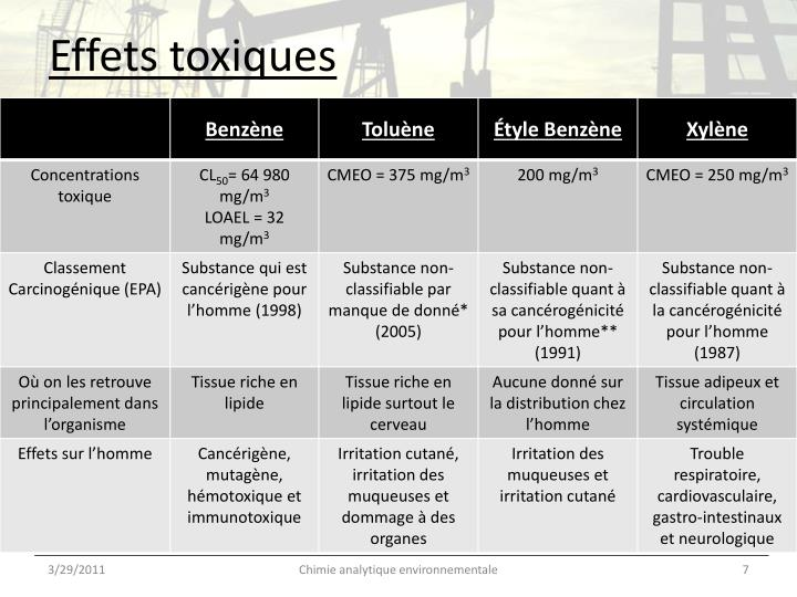 Effets toxiques