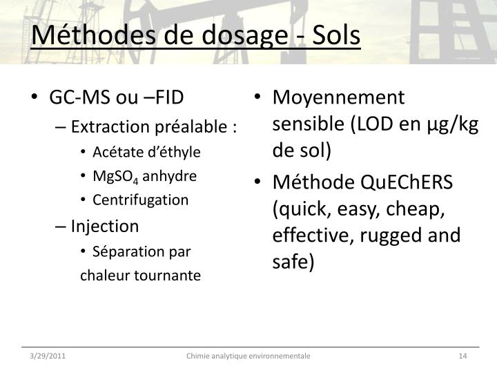 Méthodes de dosage - Sols