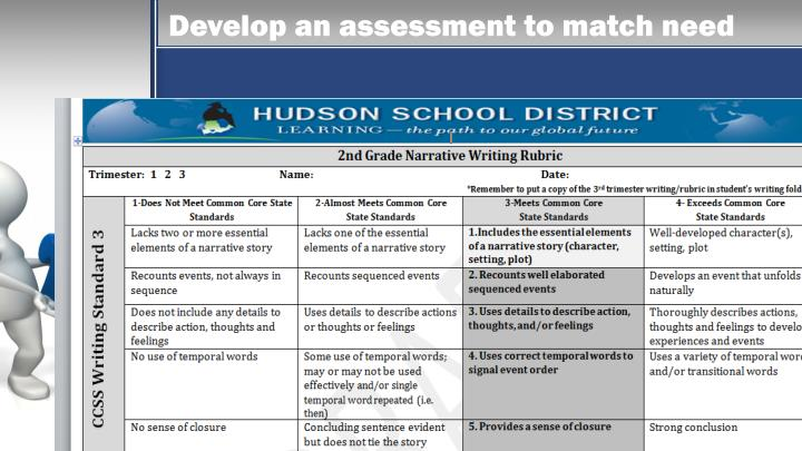 Develop an assessment to match need