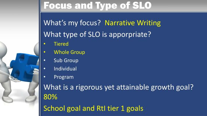 Focus and Type of SLO