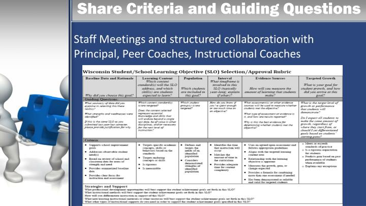 Share Criteria and Guiding Questions
