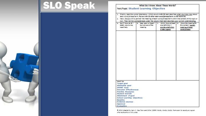 SLO Speak