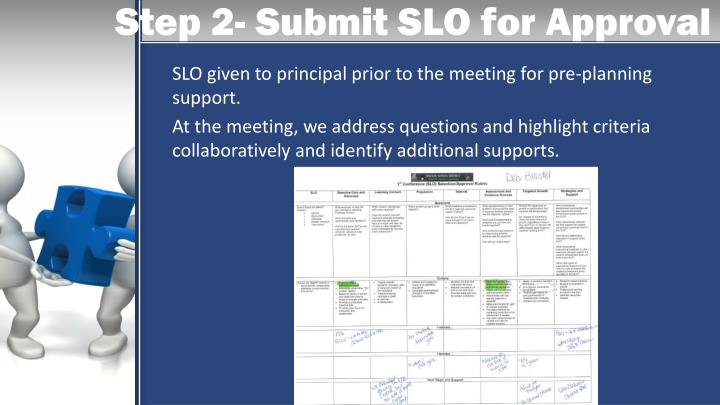 Step 2- Submit SLO for Approval