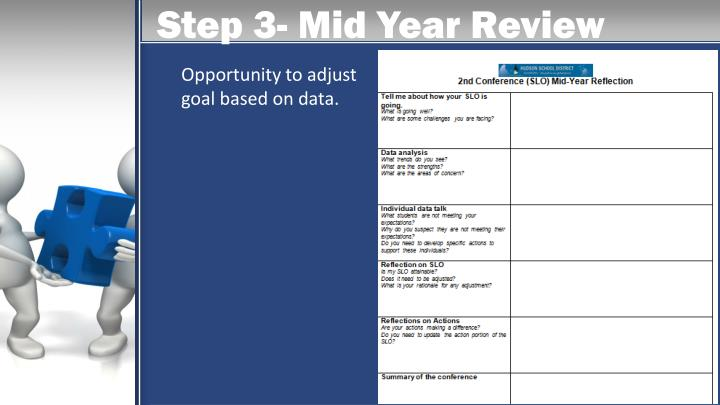 Step 3- Mid Year Review