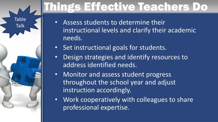 Things Effective Teachers Do
