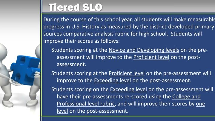 Tiered SLO