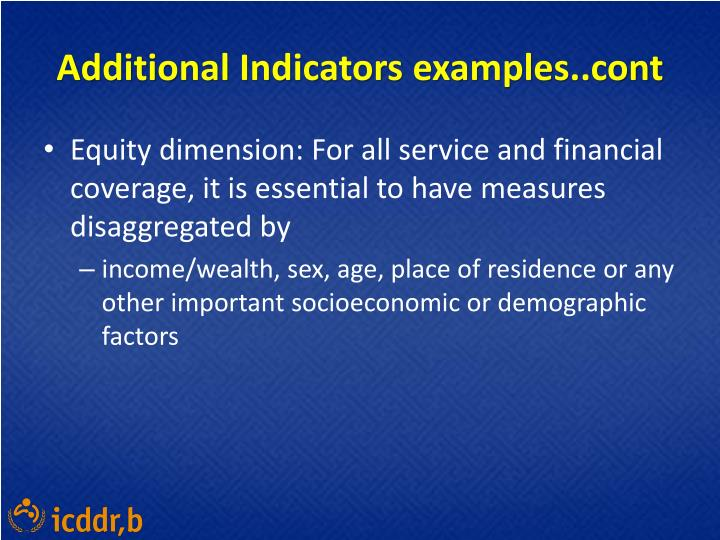 Additional Indicators examples..