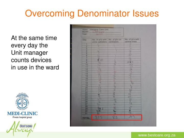 Overcoming Denominator Issues