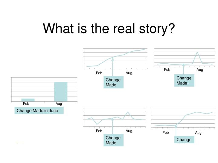 What is the real story?