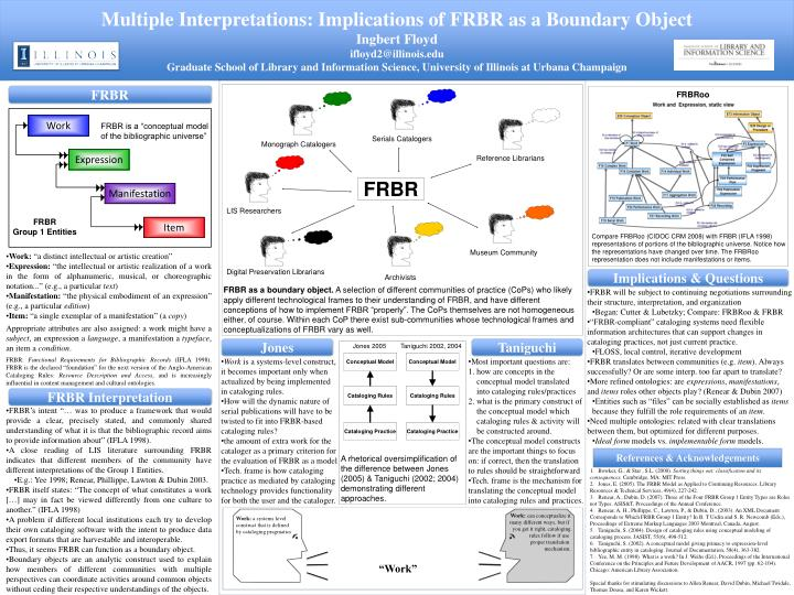 Multiple Interpretations: Implications of FRBR as a Boundary Object