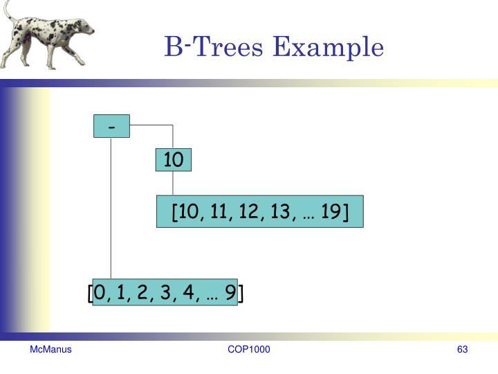 B-Trees Example
