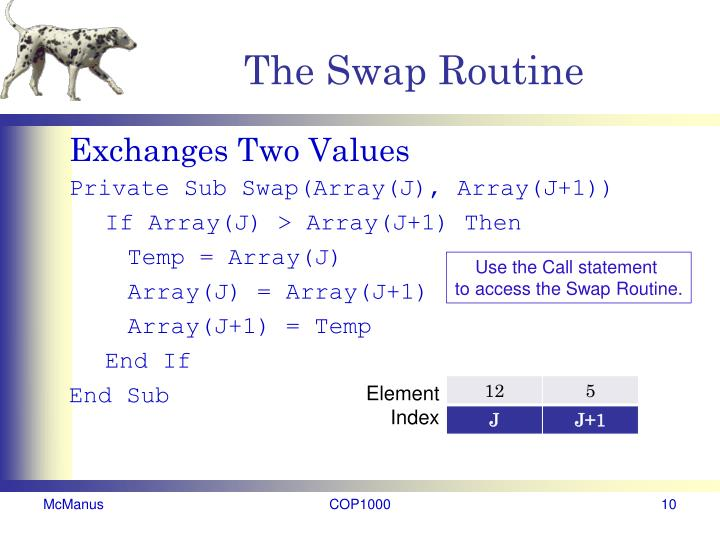 The Swap Routine