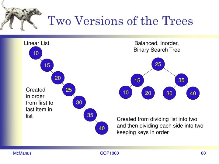 Two Versions of the Trees