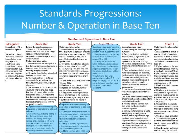 Standards Progressions: