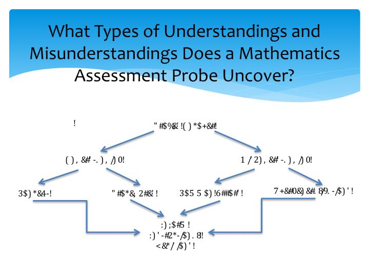 What Types of Understandings and Misunderstandings Does a Mathematics Assessment Probe Uncover?
