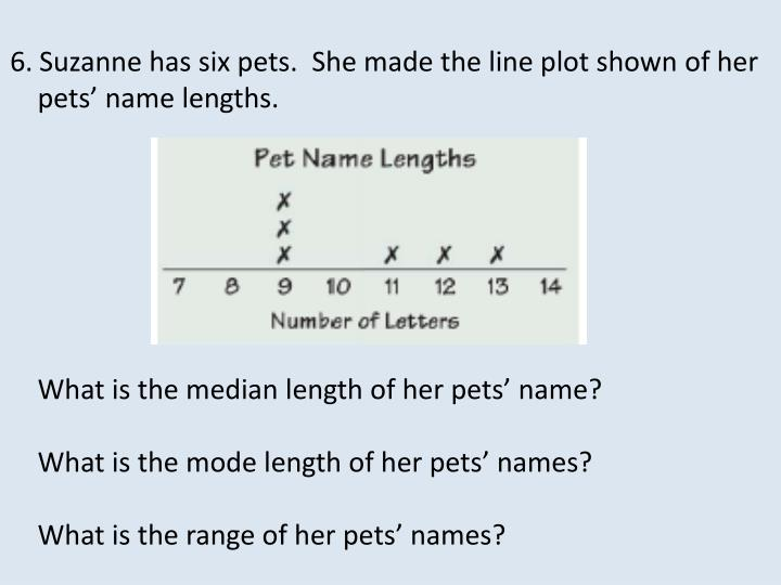 Suzanne has six pets.  She made the line plot shown of her