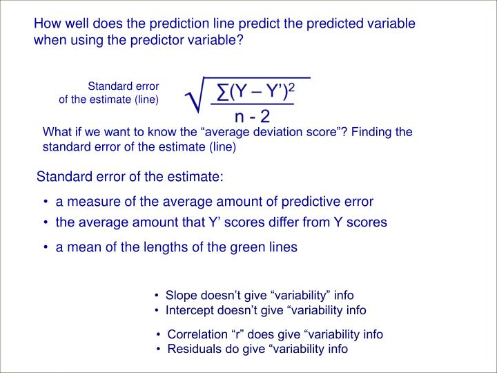 How well does the prediction line predict the predicted variable when using the predictor variable?