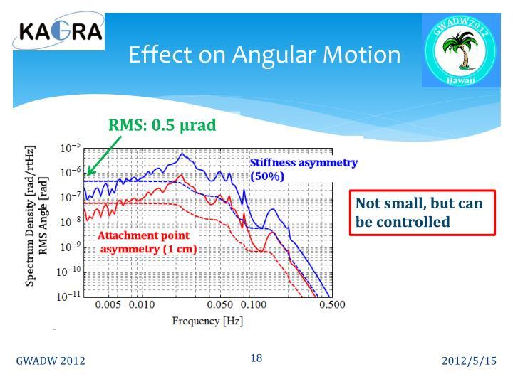 Effect on Angular Motion
