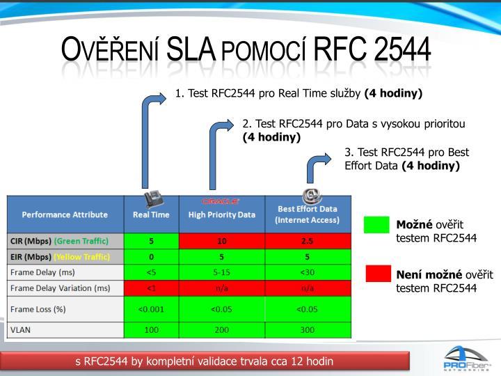 Ověření SLA pomocí RFC 2544