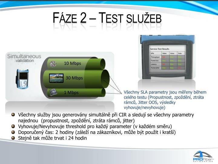 Fáze 2 – Test služeb