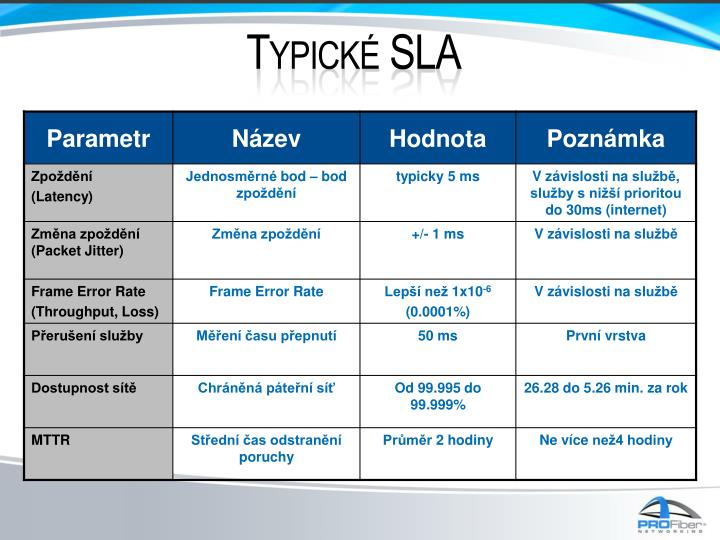 Typické SLA
