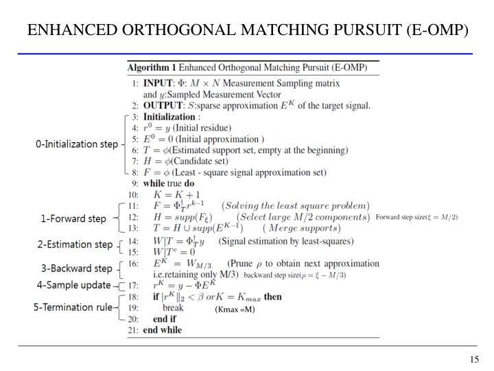 ENHANCED ORTHOGONAL MATCHING PURSUIT (E-OMP)