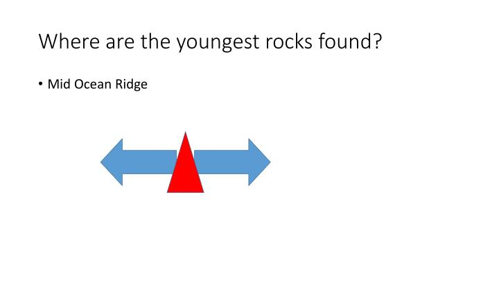 Where are the youngest rocks found?