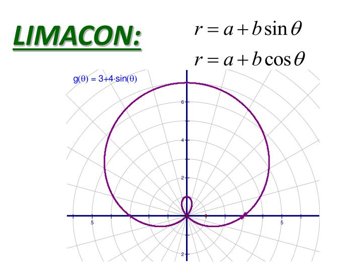 LIMACON:
