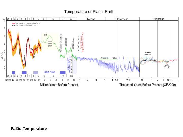 Paläo-Temperature
