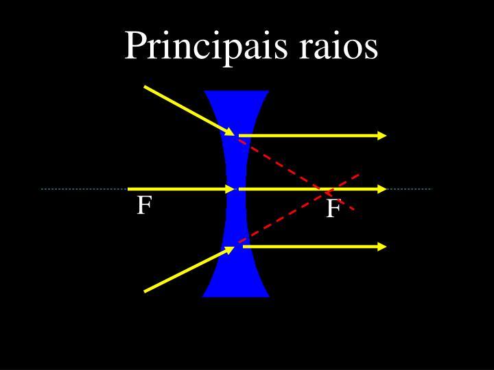 Principais raios