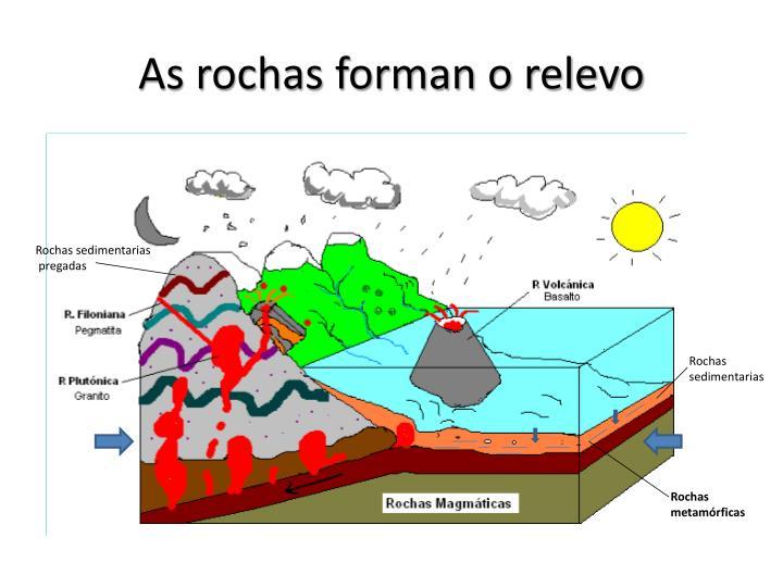 As rochas forman o relevo