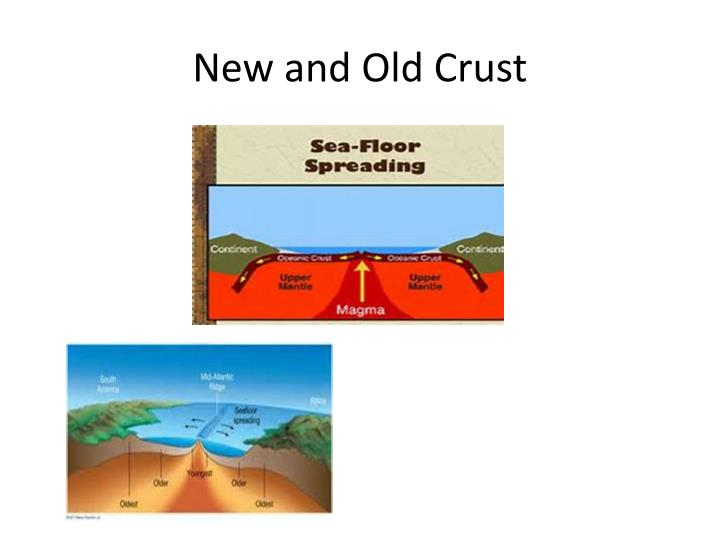 New and Old Crust
