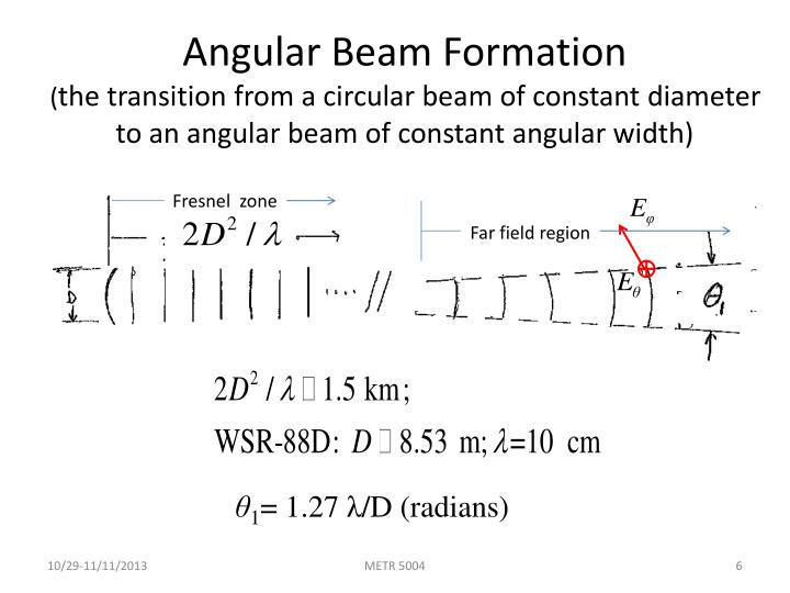 Angular Beam Formation