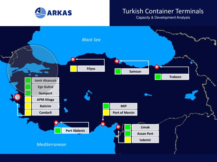 Turkish Container Terminals