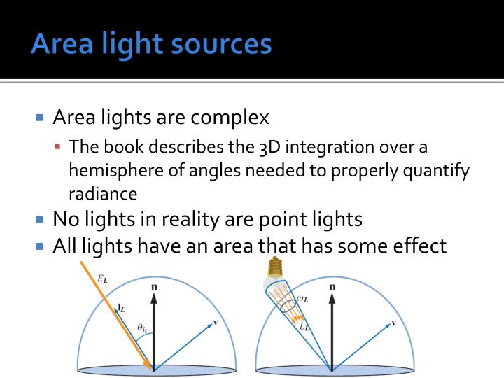 Area light sources