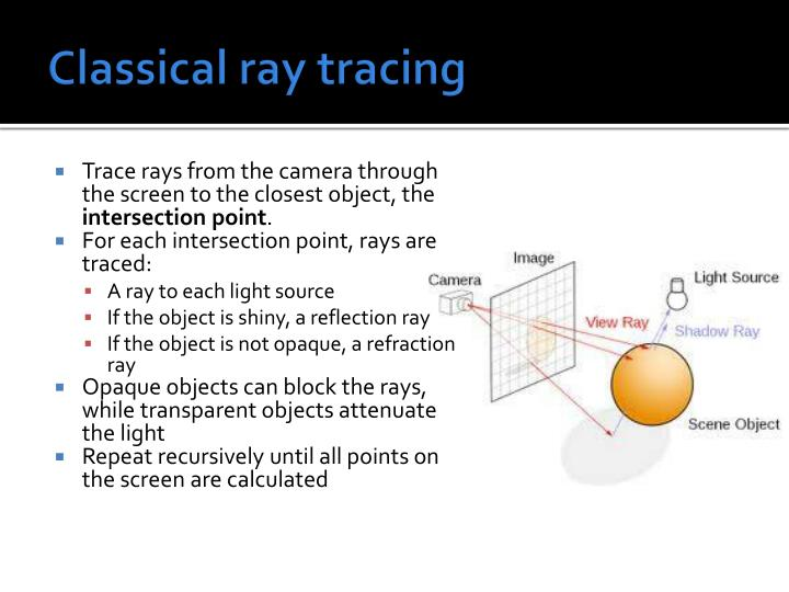 Classical ray tracing