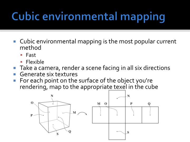 Cubic environmental mapping