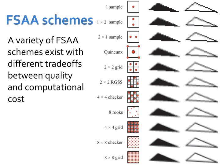 FSAA schemes