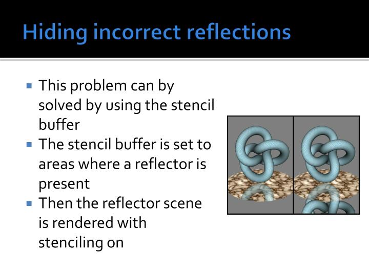 Hiding incorrect reflections
