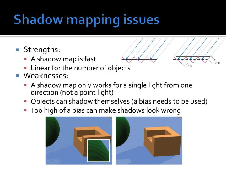 Shadow mapping issues