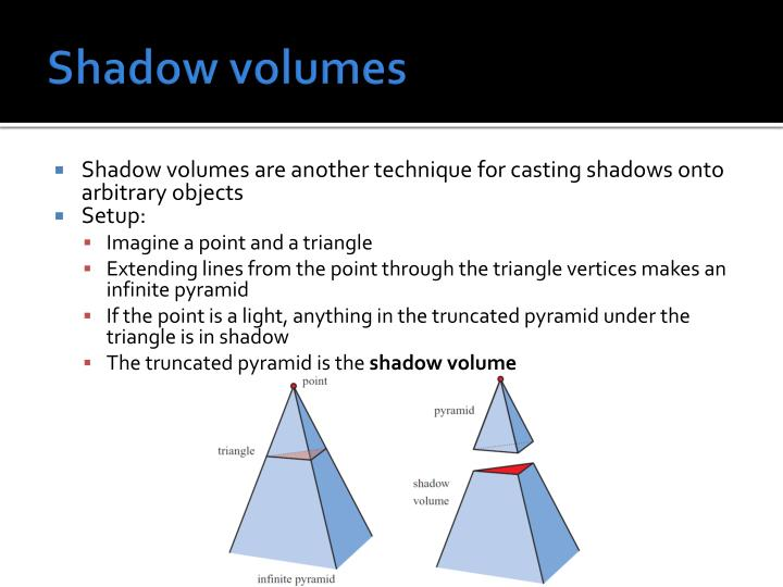 Shadow volumes