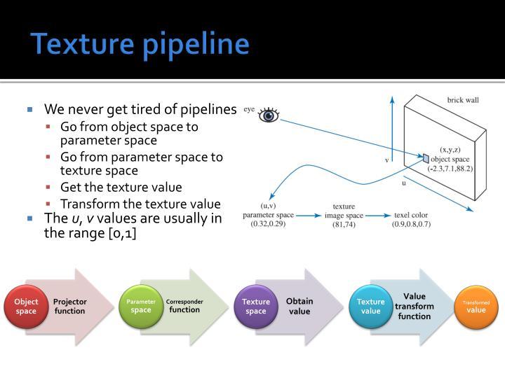 Texture pipeline