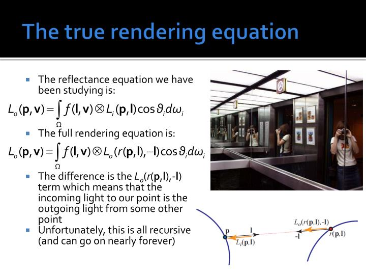 The true rendering equation