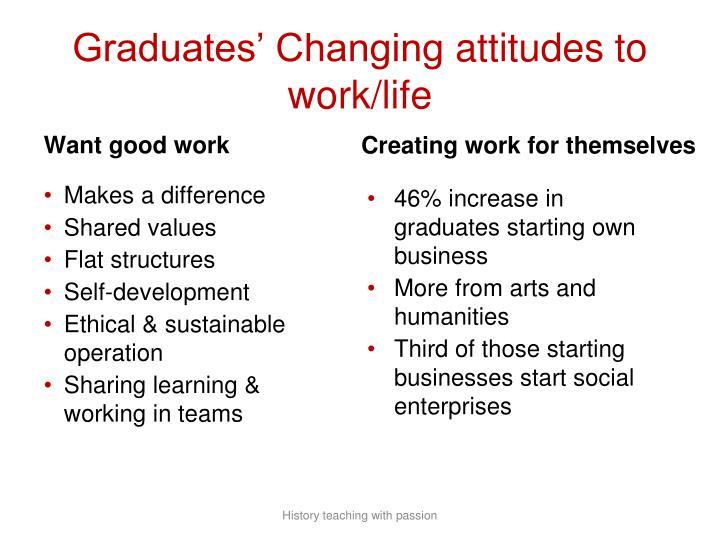 Graduates' Changing
