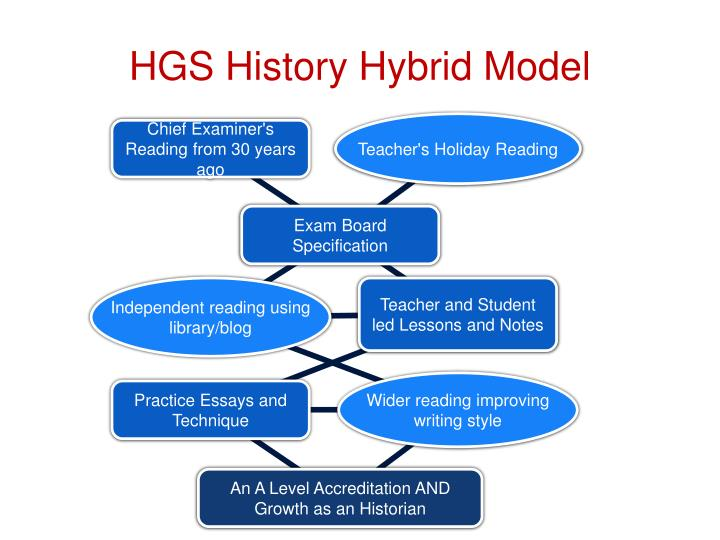 HGS History Hybrid Model