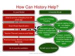 how can history help