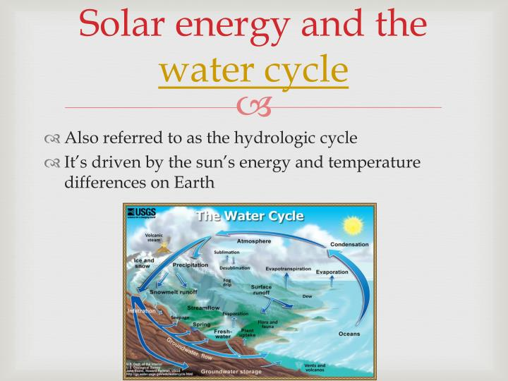 Solar energy and the