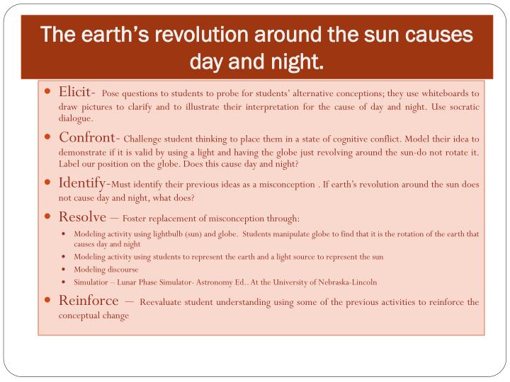 The earth s revolution around the sun causes day and night