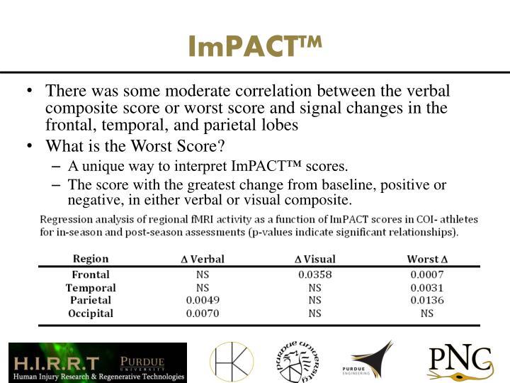 ImPACT™