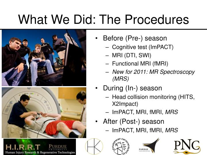 What We Did: The Procedures